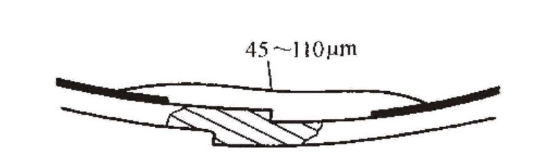 Figure 3-53