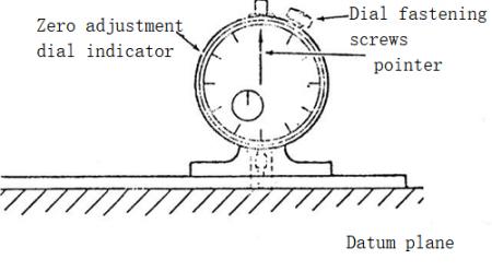 Figure 4-43