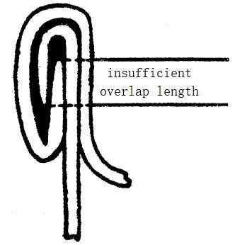 Figure 4-55