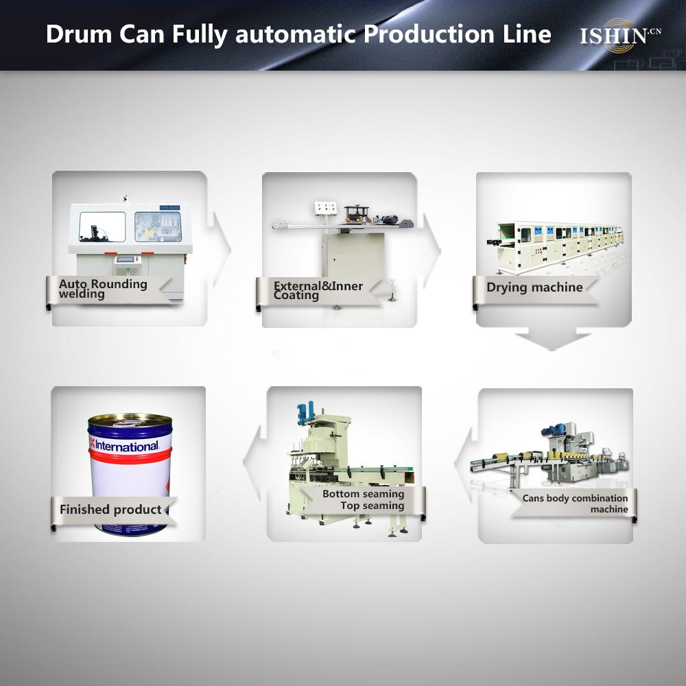 Automatic Drum Production Line