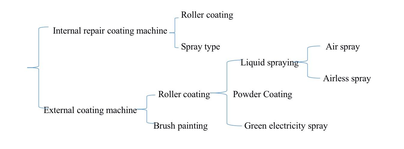 China Tin Can Making Machine Price in 2021